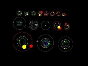 Относительные высоты орбит планет, найденных Кеплером у звезд с более чем одной планетой (nasa.gov)