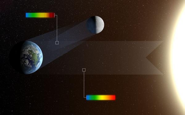 Схема распространения света (eso.org)