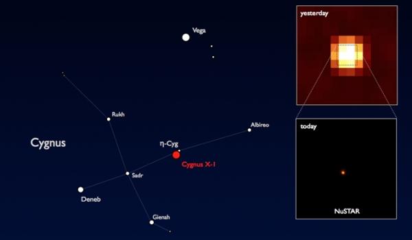 Снимок нового телескопа - внизу (nasa.gov)