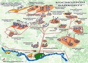 Схема (изображение - http://www.buran.ru)