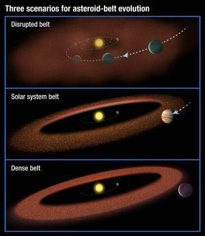 Три сценария развития пояса астероидов (nasa.gov)
