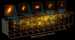 Снимки галактик для разных моментов истории Вселенной (esa.int)