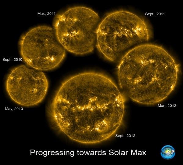 Изменение Солнца (space.com)