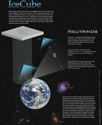 Астрофизические нейтрино зафиксированы. И опубликованы (Фото — icecube)