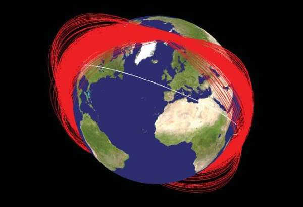Пролонгирование орбит обломков Фэнъюнь через месяц после уничтожения (space.com)