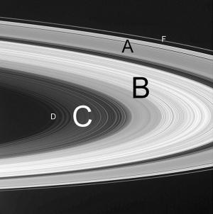 Главные кольца Сатурна (wikipedia.org)