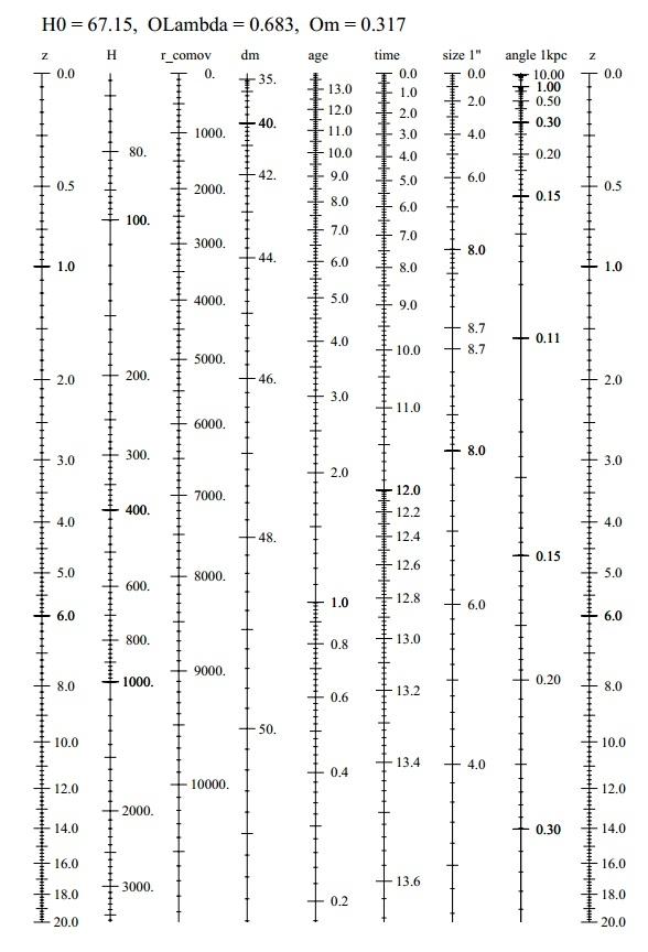 Таблица для смещений меньше 20 (technologyreview.com)