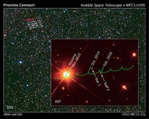 Проксима Центавра и две звезды, которые она закроет (nasa.gov)
