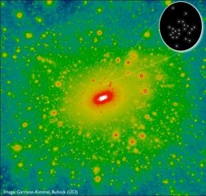Место галактики в модели гало темной материи (space.com)