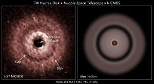 Зазор в протопланетном диске звезды (hubblesite.org)