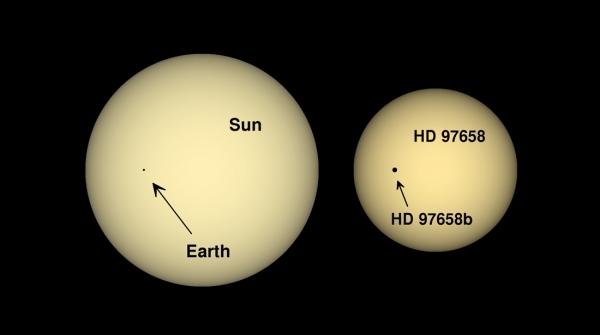 Сравнение системы Солнце-Земля и системы HD 97658 (ucsb.edu)