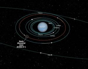 Луны Нептуна (space.com)