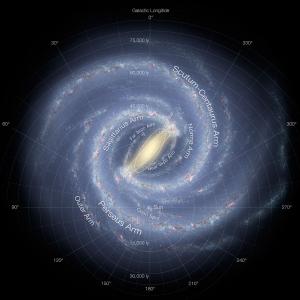 Модель Млечного пути (eso.org)
