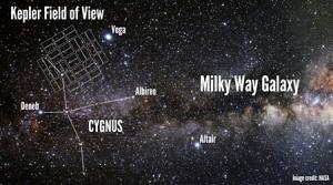 Поле обзора Кеплера (berkeley.edu)