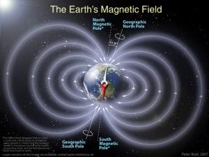 Примерная форма магнитного поля Земли (space.com)