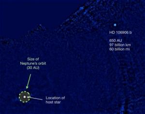 Расстояние от звезды до планеты и орбита Нептуна (phys.org)