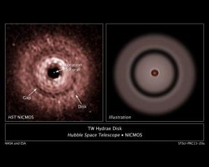 Другой пример рождения планеты далеко от звезды TW Гидры (phys.org)