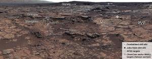 Панорама, сделанная марсоходом (space.com)