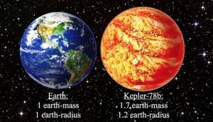 Сравнение Земли и Кеплер-78b (space.com)