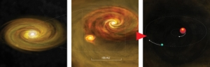 Схема рождения компаньона около звезды, окруженной протопланетным диском (nrao.edu)