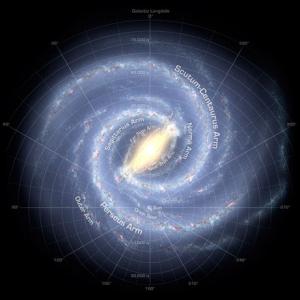 Схема структуры Млечного пути (universetoday.com)