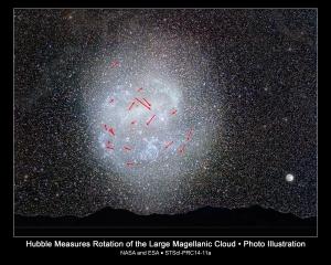 Смещение нескольких звезды в Большом Магеллановом облаке (space.com)