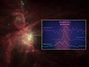 Спектр, по которому можно обнаружить кислород (nasa.gov)