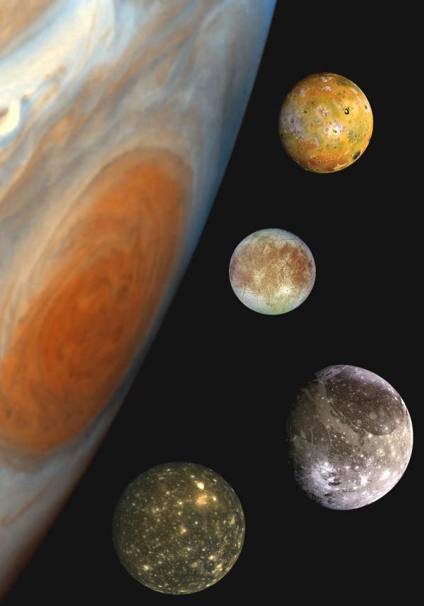 Юпитер, Ио, Европа, Ганимед, Каллисто (space.com)
