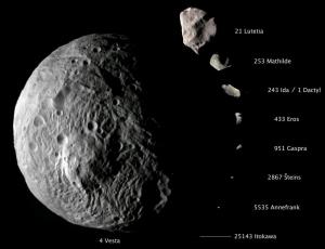 Астероиды солнечной системы (space.com)
