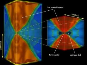 Численное моделирование образования звезды (nasa.gov)