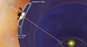 Вояджер 1 на границе Солнечной системы (jpl.nasa.gov)