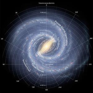 Млечный путь (wikipedia.org)