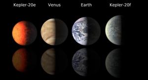 Сравнение размеров планет звезды Kepler-20 и Солнца (jpl.nasa.gov)