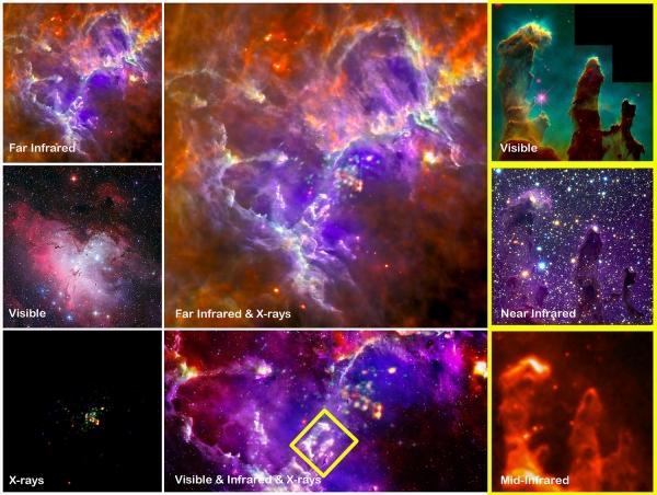 Изображения в различных областях спектра (esa.int)