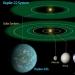 Небольшие количества химических элементов в звездах оказывают заметное влияние на эволюцию их зон обитания.