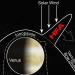 Аномалии в атмосфере Венеры, вызываемые солнечным ветром, аналогичны земным.