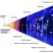 Новая теория образования Вселенной позволяет описать происходившее в самом начале Вселенной.